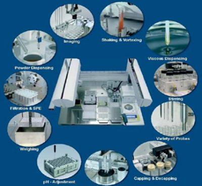 Sistemas de automatización de laboratorios